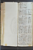 folio 100 - 1829
