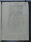 Arrendamientos y aniversarios 1649-1726, folio 313r