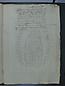 Arrendamientos y aniversarios 1649-1726, folio 377r