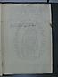 Arrendamientos y aniversarios 1649-1726, folio 381r