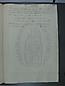 Arrendamientos y aniversarios 1649-1726, folio 386r