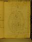055 Libro Racional 1650, folio ay r