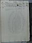 Libro de Rentas - 1784, 0001 folioSN06r