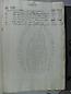 Libro de Rentas - 1784, 0001 folioSN12r