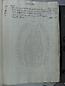 Libro de Rentas - 1784, 0001 folioSN13r