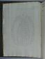 Libro de Rentas - 1784, 0001 folioSN16vto