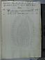 Libro de Rentas - 1784, 0001 folioSN17r