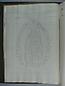 Libro de Rentas - 1784, 0001 folioSN22vto