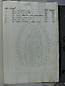 Libro de Rentas - 1784, 0001 folioSN32r