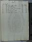 Libro de Rentas - 1784, 0001 folioSN33r