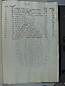 Libro de Rentas - 1784, 0001 folioSN34r