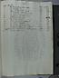 Libro de Rentas - 1784, 0001 folioSN35r