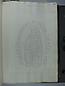 Libro de Rentas - 1784, folio 038r