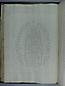Libro de Rentas - 1784, folio 038vto