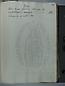 Libro de Rentas - 1784, folio 043r