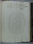 Libro de Rentas - 1784, folio 071r
