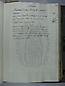 Libro de Rentas - 1784, folio 072r