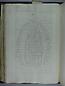 Libro de Rentas - 1784, folio 079vto