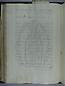 Libro de Rentas - 1784, folio 096vto