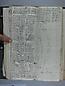 Libro Racional 1757, folios 128vto y 129r
