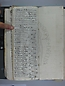 Libro Racional 1757, folios 158vto y 159r