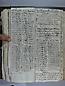 Libro Racional 1757, folios 208vto y 209r