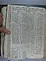 Libro Racional 1757, folios 257vto y 258r