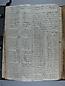Libro Racional 1763-1769, folios 124vto y 125r