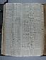 Libro Racional 1763-1769, folios 128vto y 129r
