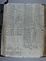 Libro Racional 1763-1769, folios 165vto y 166r
