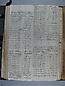 Libro Racional 1763-1769, folios 166vto y 167r