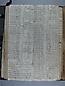 Libro Racional 1763-1769, folios 168vto y 169r
