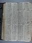 Libro Racional 1763-1769, folios 203vto y 204r