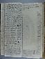 Libro Racional 1763-1769, folios 260vto