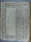Libro Racional 1763-1769, folios 261r