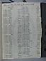 Libro Racional 1816-1824, folio 02r