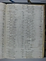 Libro Racional 1816-1824, folio 103r