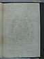 Libro Racional 1862-1864, folio SN26r