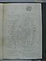 Libro Racional 1862-1864, folio SN27r