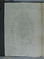 Libro Racional 1862-1864, folio SN27vto