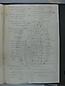 Libro Racional 1862-1864, folio SN28r