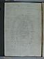 Libro Racional 1862-1864, folio SN28vto