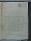 Libro Racional 1862-1864, folio SN29r