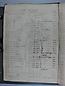 Libro Racional 1876-1890, folio 008vto