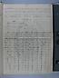 Libro Racional 1876-1890, folio 022r