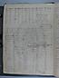 Libro Racional 1876-1890, folio 022vto