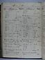 Libro Racional 1876-1890, folio 095vto