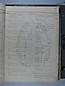 Libro Racional 1876-1890, folio 109r