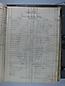 Libro Racional 1876-1890, folio 143r