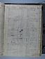 Libro Racional 1876-1890, folio 145r